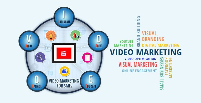 corporate-video-optimisation