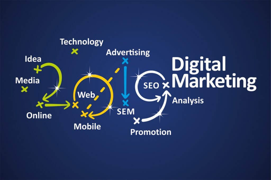 how-to-do-Digital-Marketing